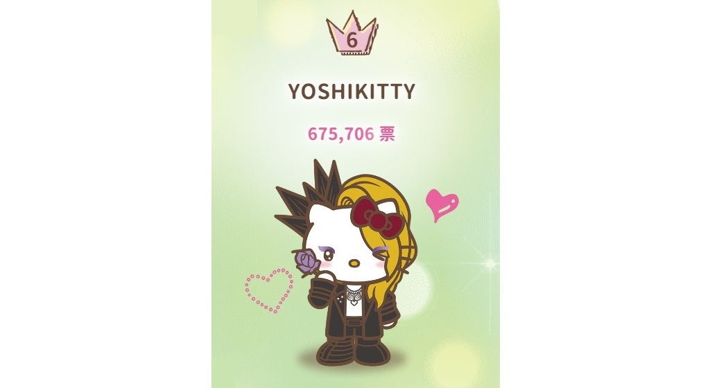 YOSHIKITTY 2020rank